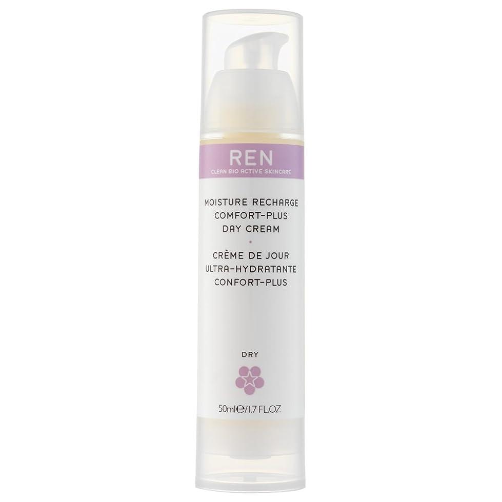 Ren超水分デイクリーム (REN) (x2) - REN Ultra Moisture Day Cream (Pack of 2) [並行輸入品]
