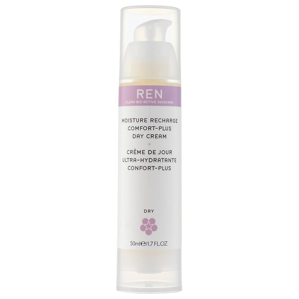 寄付罰する平衡Ren超水分デイクリーム (REN) - REN Ultra Moisture Day Cream [並行輸入品]