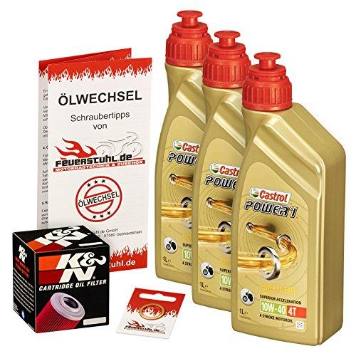 Castrol 10W-40 Öl + K&N Ölfilter für Honda FMX 650, 05-07, RD12 - Ölwechselset inkl. Motoröl, Filter, Dichtring
