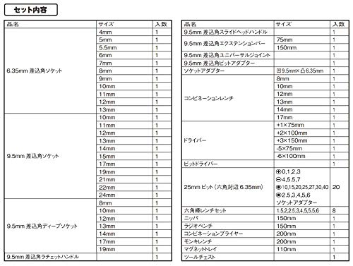 E-Value整備工具セット82組入EST-1682RE
