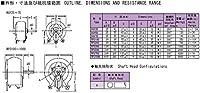 TDO抵抗器 電力型巻線可変(ボリューム)抵抗器 25W RGY25A20R 20ΩKK