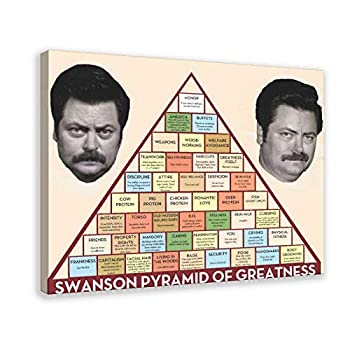 Swanson Pyramid of Greatness Canvas Poster Bedroom Decor Sports Landscape Office Room Decor Gift 08×12inch 20×30cm  Frame-style1