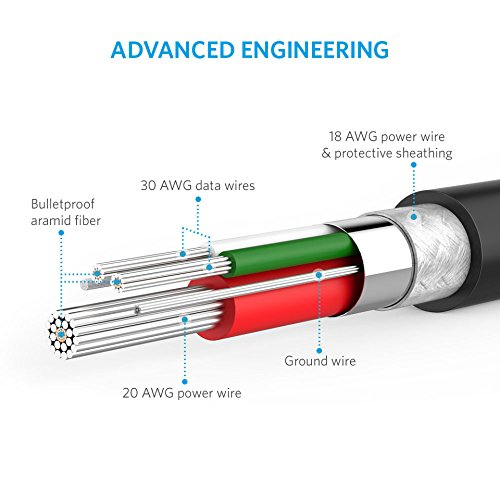 Anker Powerline Micro USB Kabel [3-Pack] 0.9m Ladekabel, Einer Lebensdauer von 10,000+ Biegungen kompatibel mit Galaxy, Nexus, LG, Motorola, Android Smartphones und weitere (Schwarz)