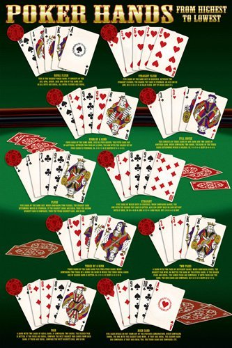 Poker Hands - Maxi Laminated/ENCAPSULATED Poster - Measures Approx. 36 x 24 inches (91.5 x 61cm)