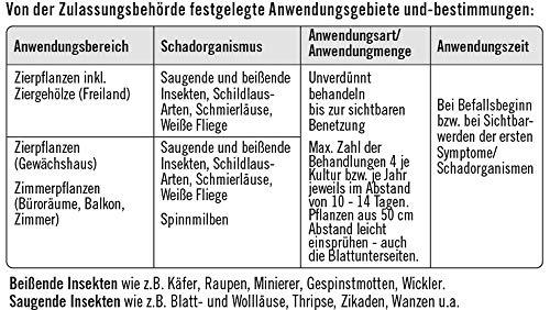 Substral Celaflor Schädlingsfrei Careo Rosenspray - 7