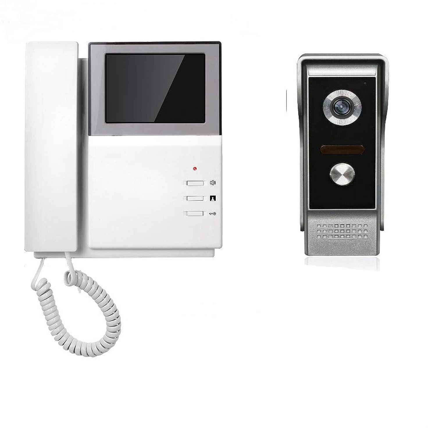 に渡って喜びバッグビデオインターコム 視覚の通話装置 アパートのインターホン 実時間監視 ホームビデオインターコム 遠隔ロック解除 インターコム