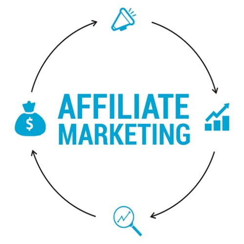 Best affiliate beginner guide-Affiliate Marketing