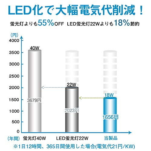 『LED蛍光灯 直管 40W形 昼白色 太陽光に最も近い自然光 120cm 天井照明 高輝度 2300LM G13口金 グロー式 スタータ不要 10本入り』の5枚目の画像