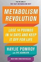 Best metabolism revolution meal plan Reviews