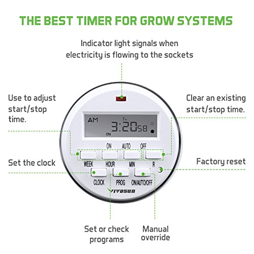 VIVOSUN 7 Day Programmable Digital Timer