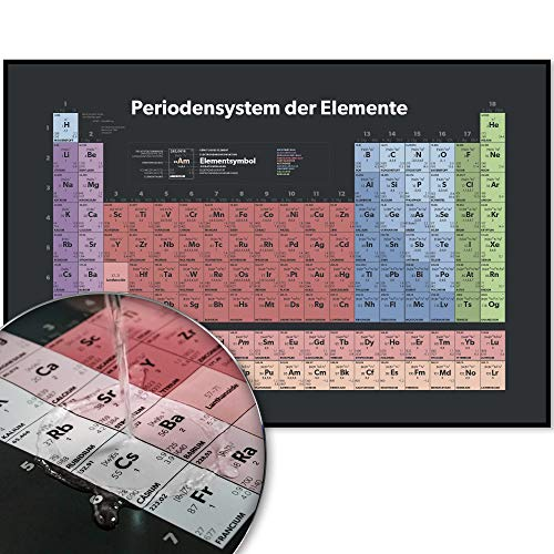 Periodensystem Poster| Periodensystem der Elemente| Chemie System als XXL-Poster DIN A1 | Wasserdichtes Premium-Papier (Dark)