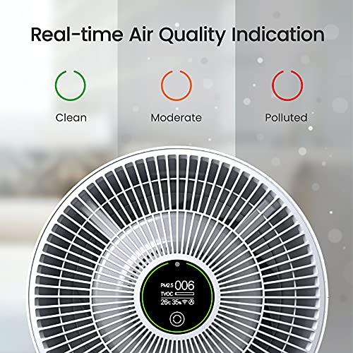 smartmi HEPA Air Purifiers for Home Large Rooms - Smart Air Purifiers for Bedroom, Living Room, Office - Odor Pet Dander Smoke TVOC Pollen Remover, Quiet Sleep Mode, App Voice Gesture Control (White)
