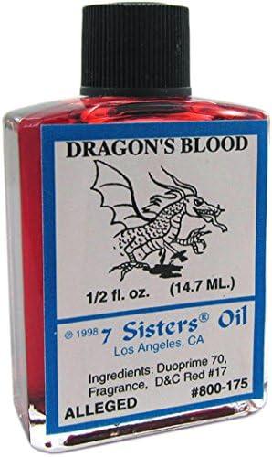 Top 10 Best dragon blood oil Reviews