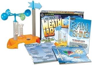 Best wind vane toy Reviews