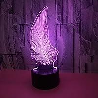 フェザーナイトライト、LED 3Dライトランプ16色は子供と大人のためのリモート、誕生日プレゼントのおもちゃで変わります