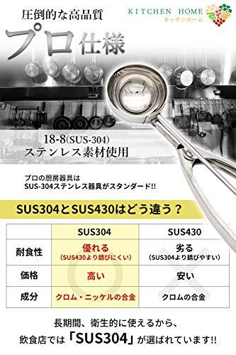 アイスクリームディッシャーサイズは12種類オールステンレス素材スプーンスクープすくうやつ業務用KITCHENHOME(#8(110cc))