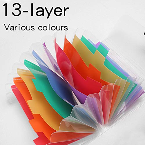 13 Pockets Accordian File Organizer, Geila A6 Size Mini File Folders Expandable Rainbow Accordian File Manager Folder A6 Plastic Wallet for Storage Invoice/Receipt Information/Cards/Coupon Photo #4