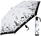 Rainstoppers Umbrellas Review and Comparison