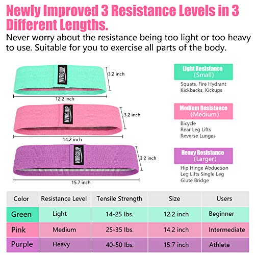 Product Image 4: NVRGIUP Exercise Resistance Bands for Legs and Butt, Upgrade Thicken Anti-Slip & Roll Home Gym Workout Booty Bands, Wide Fabric Loop Thigh Glute Bands Set for Women with Ebook & Video