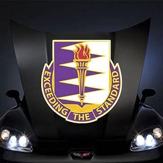US Army 426th Civil Affairs Battalion DUI 20