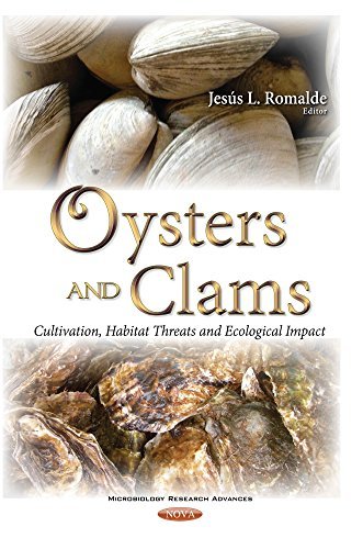 Oysters and Clams: Cultivation, Habitat Threats and Ecological Impact