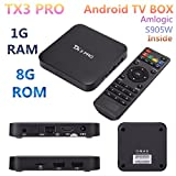 TX3 PRO 1GB RAM 8GB ROM Android 6.0 Amlogic S905X Quad Core Set-top Box TV Box
