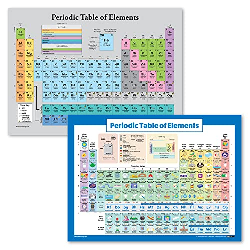 2 Pack - Periodic Table of the Elements Poster...