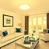 Zoom IMG-2 bellanny plafoniera led soffitto 36w
