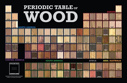 Periodic Table of Wood, wall poster