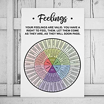 Feelings Wheel Chart Poster with Quote - Mental Health Therapy - Counseling Wall Art Posters - Feeling Wheel Gift for Counselor Therapist
