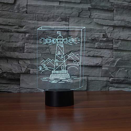 Luz de noche de correo de muñeco de nieve creativo 3D LED 7 colores degradado botón táctil para niños lámpara de mesa decoración de dibujos animados de moda