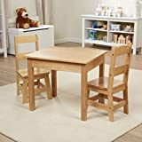 Toddler Table And Chair Sets