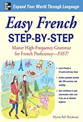 Learn french shut up and go behind any language is a clear set of grammar rules so unless you plan on memorizing 10000 expressions from a phrase book you should invest in a grammar fandeluxe Choice Image