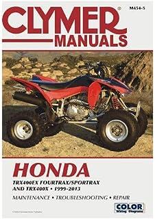 Manual de serviço Clymer para 99-08 Honda TRX400EX