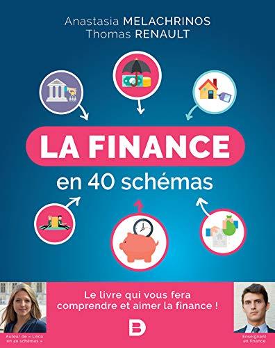 La finance en 40 schémas