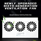 Newest USB Solar Powered Car Ventilator, Solar Powered Car Exhaust Fan, Car Radiator,Eliminate The Peculiar Smell Inside The Car and Can Be Used for General Types of Cars(White)