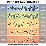 Deep Theta Meditation: Klangwelten für Tiefenentspannung - Stressabbau - Hypnose - Meditation