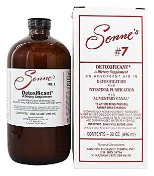 Best sonnes detox Reviews