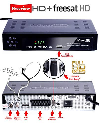 NEW iView HD COMBO FULL Freeview...
