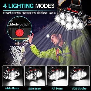 Linterna Frontal LED Recargable, Alta Potencia 12000 Lúmenes, Linterna Cabeza con 4 Modos, Alcance de 500M, Linterna Frontal LED conImpermeable IPX20 para Casco, Pesca, Bicicleta, Camping y Caza