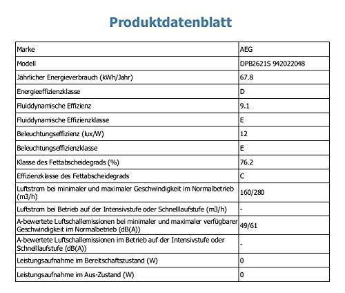 AEG DPB2621S Flachschirm-Dunstabzugshaube - 7