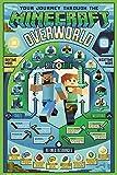 Close Up Minecraft Poster Overworld Biome (61cm x 91,5cm)