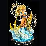 Goku Super Saiyan 3 versión Limitada Figura Dragon Ball Z Figura de acción 20 Pulgadas