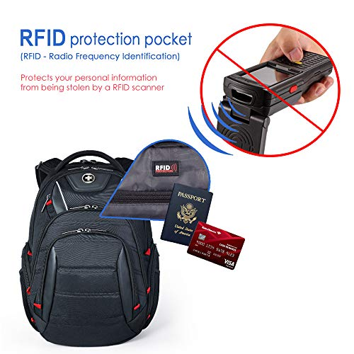 Laptop Backpack,Swissdigital Busniess Travel Backpack with USB Charging Port