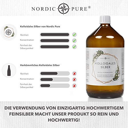 Kolloidales Silber/Silberwasser (50-100 ppm) von Nordic Pure (250ml | 100 PPM) - 3