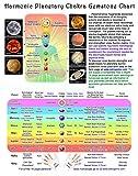 Hearts for Love/Nick Hodgson Harmonic Planetary Chakra Gemstone Chart, Vedic Jyotish Astrology, Professional Grade Print (11x14)