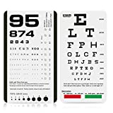 Eye Chart, Pocket Eye Chart, Snellen Pocket Eye Chart, Rosenbaum Pocket Eye Chart (2 in 1)