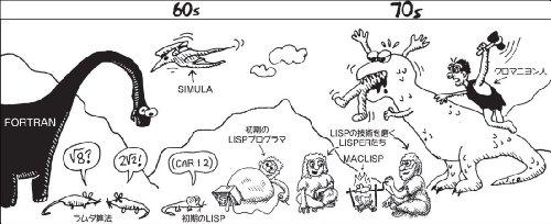 『Land of Lisp』の5枚目の画像
