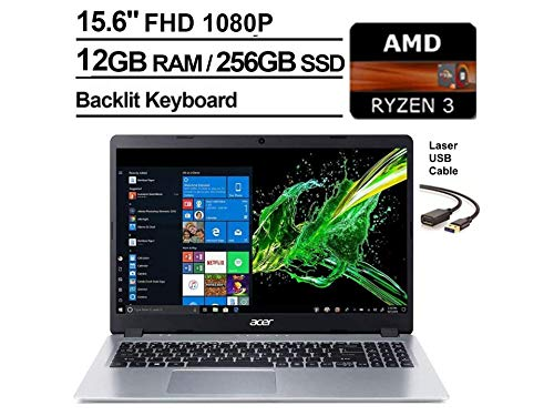 Comparison of Acer Aspire vs Lenovo S145 (-15IWL)