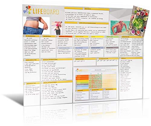 LIFEBOARD ® PREMIUM VISION BOARD - Ziele erreichen leicht gemacht - Wandplaner für deinen Erfolg im Leben - 80 x 60 cm - Persönlichkeitsentwicklung - by ENDLICH ERFOLG